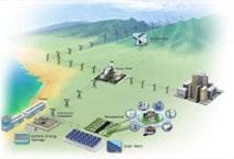 Fiber optic centar  resenja - Elektroprivreda - Distributivna mreza